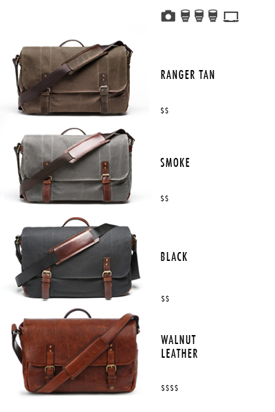 37b66240213 The Ultimate ONA Camera Bag Buying Guide - F Stop Lounge